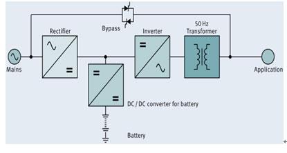 igbt在逆变焊机,ups等应用中的技术问题分析