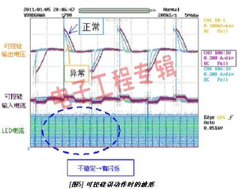 led照明用驱动器ic中的数字电源技术与调光技术