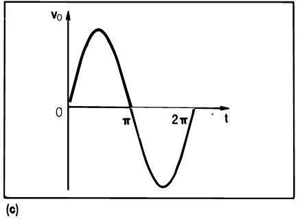 电力电子-三极管结构与操作原理