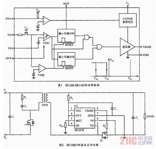 当前位置:首页> 器电类> 智能同步整流控制ic-ir1166/7a-b