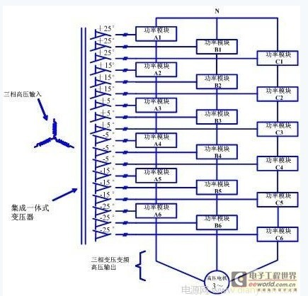 由于采用不控整流和全控器件进行开关调制