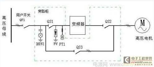 电力电子-高压变频器在改造中的应用