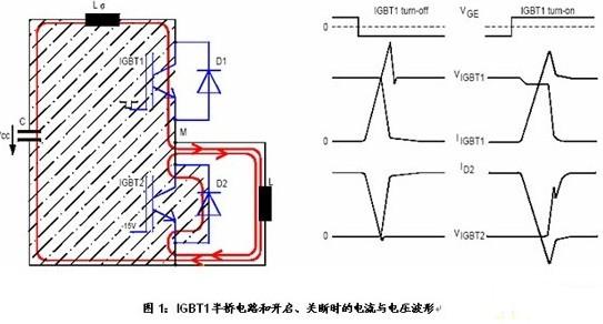 首先,在变频器电路结构中,igbt半桥由直流侧供电,直流侧电压vdc几乎