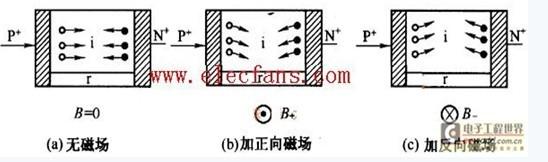 磁敏二极管工作原理