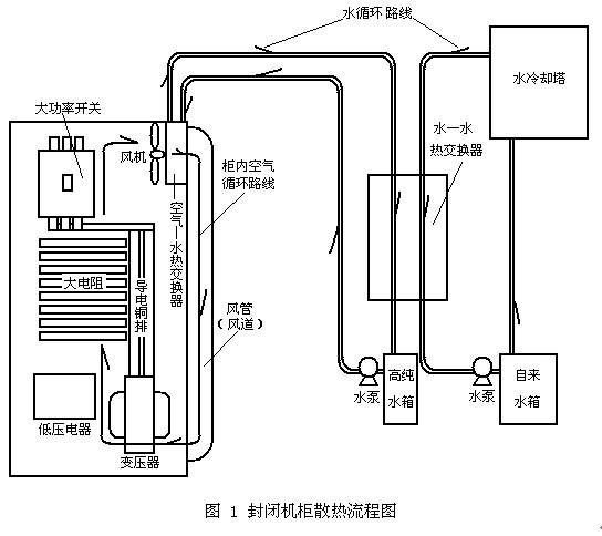 电路 电路图 电子 工程图 平面图 原理图 544_484