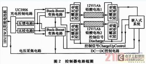 分别是以uc3906芯片为核心搭建的充电控制模块,buck-boost电路构成的