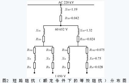 电力电子整流器-超高功率整流器短路电流的计算 - 电力电子-电焊机
