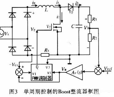电路等效成2个单相boost电路并联,可以用单相pfc的控制技术对电路进行