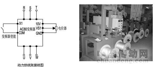 ac80变频器在动力放线架中的应用