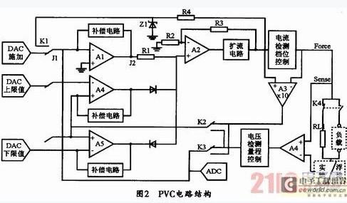 并选用大功率mos管组成扩流电路以实现扩流