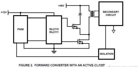 isl21xx驱动桥式电路示意图: 驱动双管电路: 驱动有源钳位示意图
