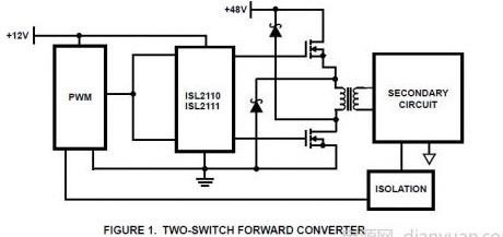 isl21xx驱动桥式电路示意图:   当然以上都是示意图,没有完整的
