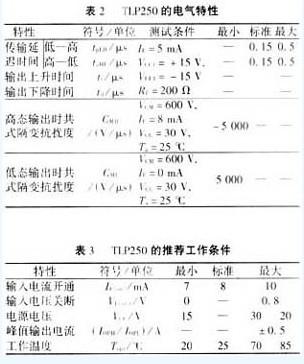 当前位置:首页> 器电类> 三相逆变器中igbt的几种驱动电路的分析