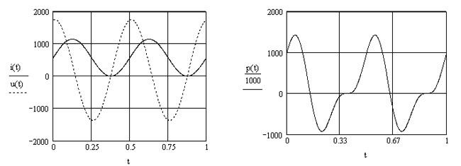 增强器磁铁电源的主电路采用了8组功率单元4串2并的模块化设计方案