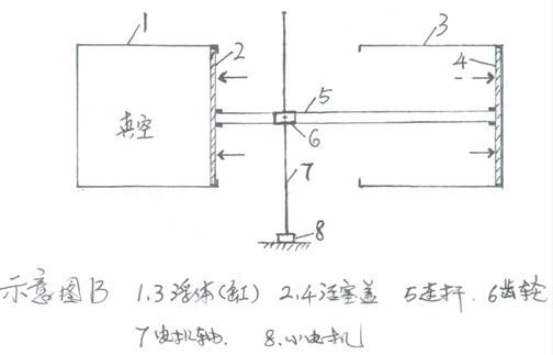 利用空气压强平衡原理,可以解决浮体内空气排除问题,如示意图b .