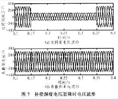 当前位置:首页> 器电类> 基于飞轮储能的新型动态电压恢复器的研究
