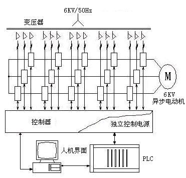 高压变频器系统结构图