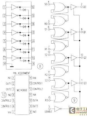自制cmos 集成电路测试仪