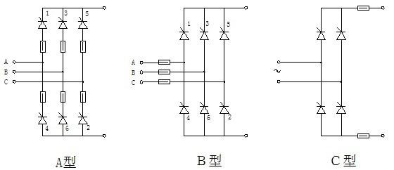晶闸管的保护电路,大致可以分为两种情况:一种是在适当的地方安装保护器件,例如,RC阻容吸收回路、限流电感、快速熔断器、压敏电阻或硒堆等。再一种则是采用电子保护电路,检测设备的输出电压或输入电流,当输出电压或输入电流超过允许值时,借助整流触发控制系统使整流桥短时内工作于有源逆变工作状态,从而抑制过电压或过电流的数值。   一.