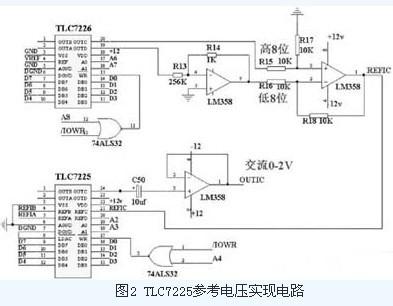 tlc7225在电力电量参数测量系统中应用