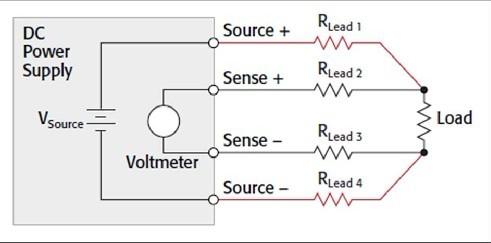如何正确理解线性电源指标