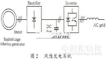 这里的三相逆变器采用igbt类型的功率管.