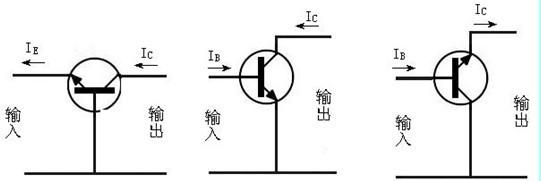 由于共射极电路放大电路的电流增益和电压增