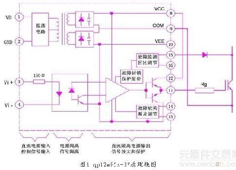 内置隔离电源的igbt驱动器