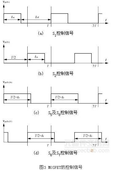 为了使电流幅值恒定,采用了如上节所述的双buck变换器电路.