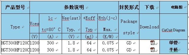 浙江华芯IGBT模块(单管和半桥)
