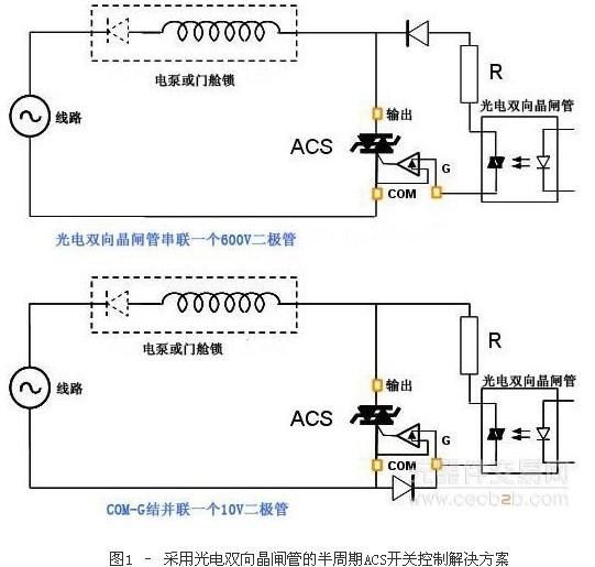 以光电双向晶闸管为核心的触发电路的解决方案