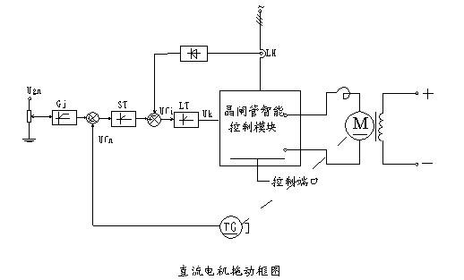 直流电机拖动框图