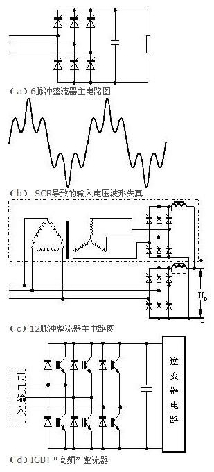 6脉冲和12脉冲整流器主电路图
