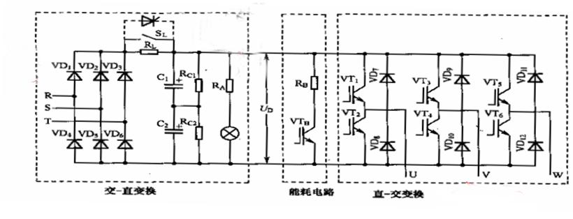 变频器电路构成