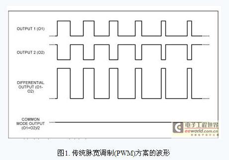 max9704立体声d类功率放大器的典型应用电路
