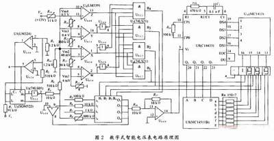 基于数字集成电路的数字式智能电压表的研制