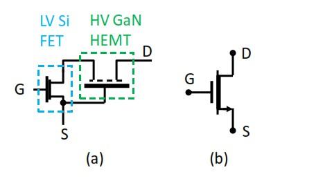当前位置:首页> 器电类> high-frequency gan diode-free motor drive