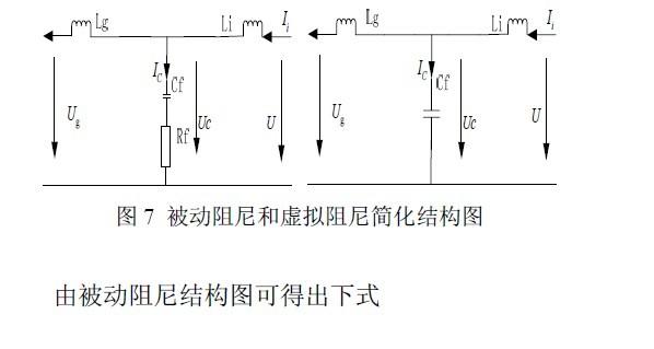 lcl型并网逆变器电容电流前馈补偿控制策略研究