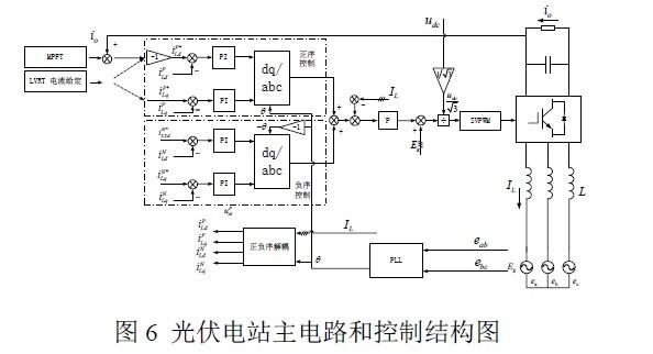 大功率光伏逆变系统低电压穿越技术研究