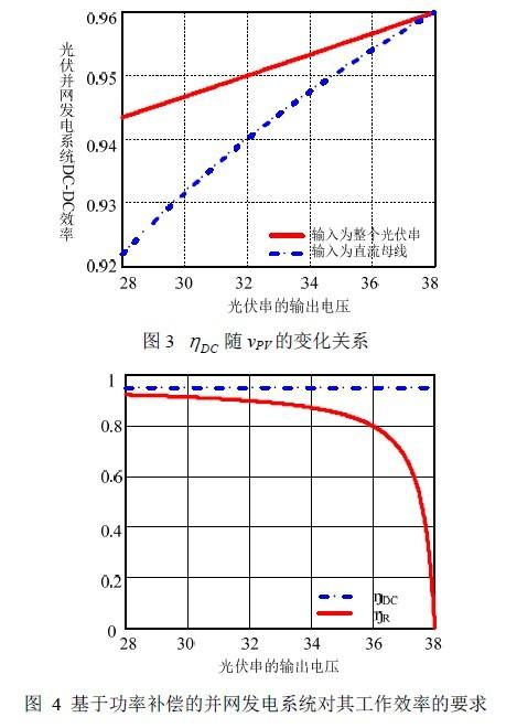 应用于光伏发电系统的输入并联输出串联 dc-dc变换器