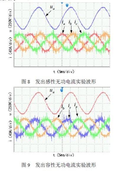 基于单相模块组合的三相四线制statcom 研究