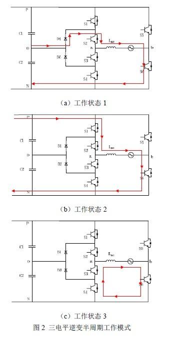 一种新型单相光伏逆变器