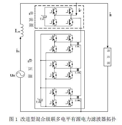 电压源部分由3 个h 桥级联,3 个h 桥共用一个直流电压源.