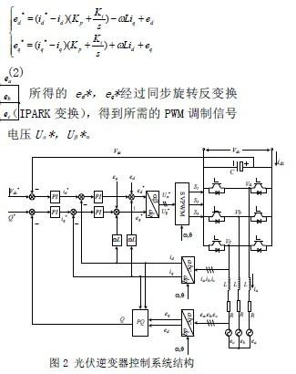 基于dsp28335光伏并网逆变器研制