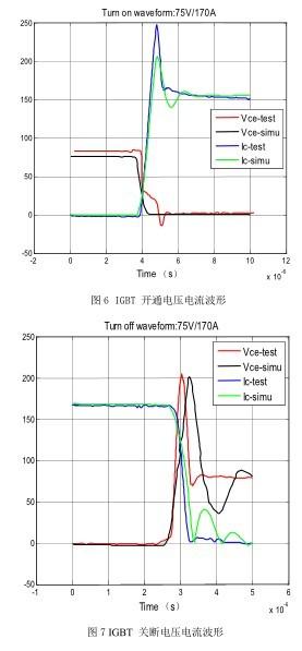 驱动电路模型,电气互联寄生参数模型