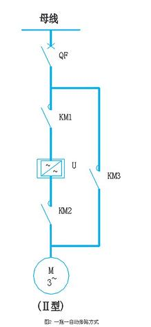 分析高压变频器手动旁路方式与自动旁路方式应用的区别