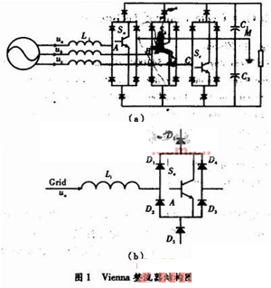 vienna整流器是由kolar教授于1994年提出的一个优秀的三电平pwm整流
