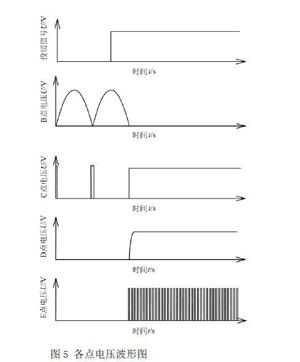 设计方案 电路 消弧线圈 浅谈 晶闸管 控制 基于 tsc tcr/浅谈基于TSC/TCR式消弧线圈的晶闸管控制电路的设计方案