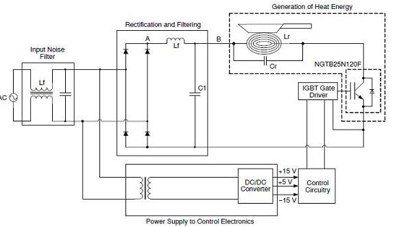 图1描绘了电磁感应加热应用使用的典型准谐振反激拓扑结构.