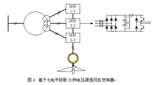 市场上已有的变速恒频风机均使用电压源型变换器。然而,Rockwell公司已经尝试将PWM电流源型逆变器电机驱动技术应用到风机中。为了达到四象限运行的目的,开关管要求可以阻断正反方向电压,但只允许通过单向电流。SGCT 是满足这一要求的唯一开关器件。基于三电平电流源型变换器的风力发电机如图5所示。表6显示,电流源型变换器主要的优点是可以双向运行,减少共模电压和电磁兼容问题。该表显示电压源型变换器性能优于电流源型变换器。电流源型变换器应用于风力发电装置的缺点是低风速下功率因数超前,不满足并网准则。为了解